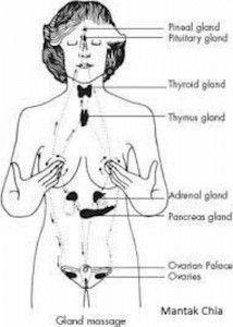 masaje-pechos